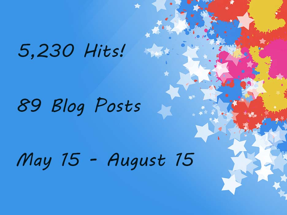 Celebrating: Surpassing 5,000 Hits in the First Three Months