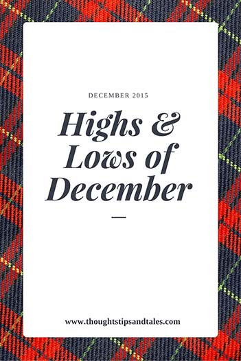 highs and lows of december 2015
